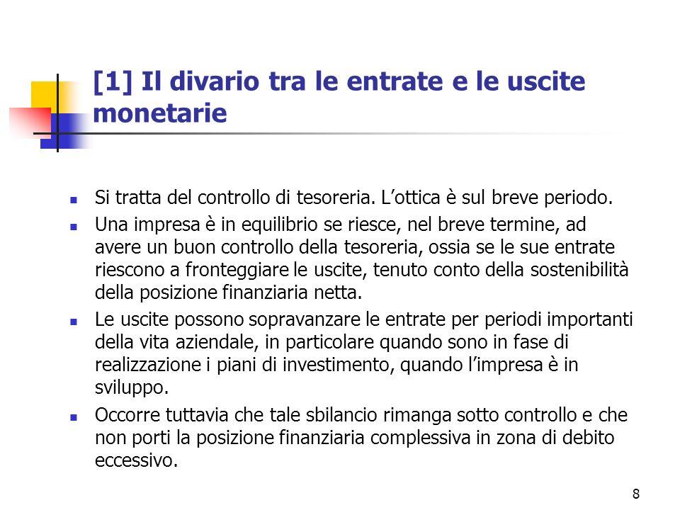 [1] Il divario tra le entrate e le uscite monetarie